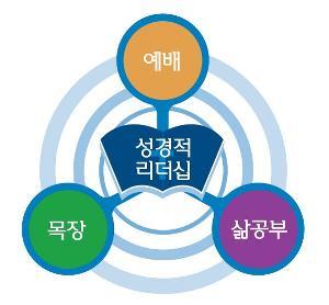 시온영락_가정교회_로고_300.278.jpg