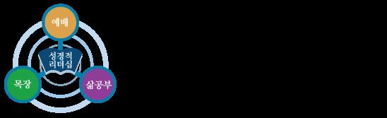 시온영락교회
